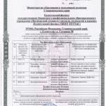 Приложение к Лицензии №2